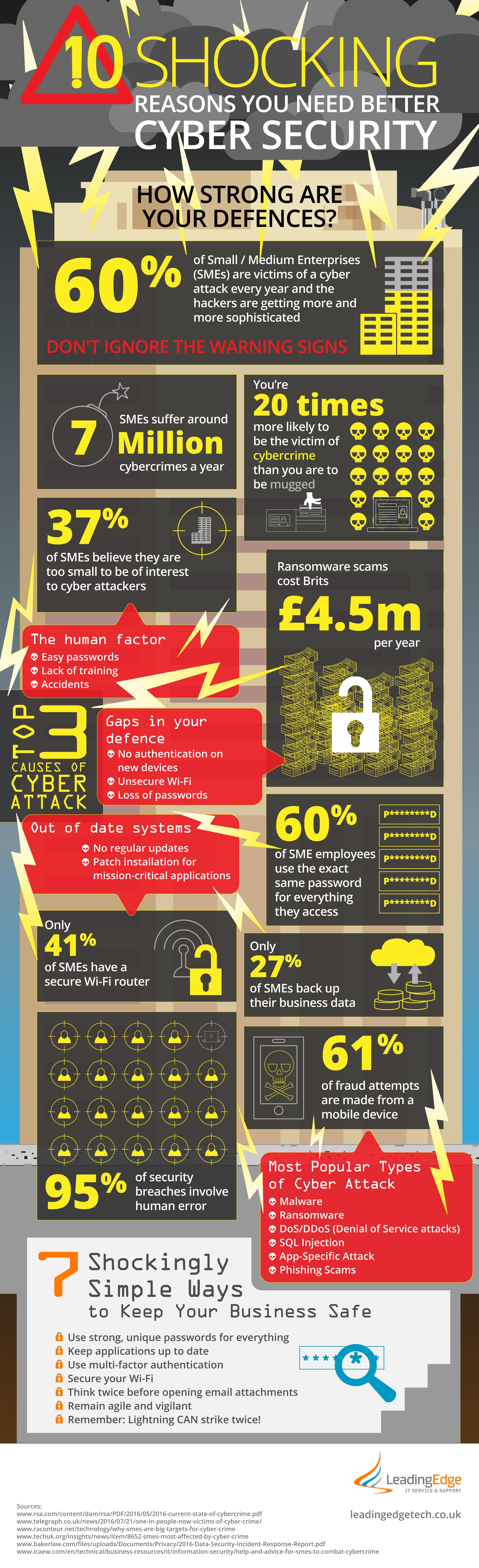 ten-reasons-cyber-security_2